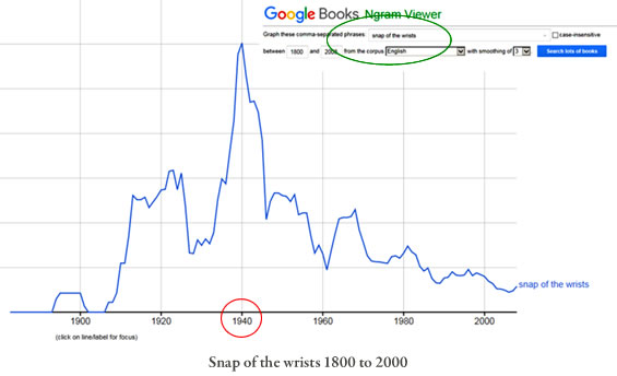 Google Books Ngram Viewer 1800 to 2008 snap of the wrists