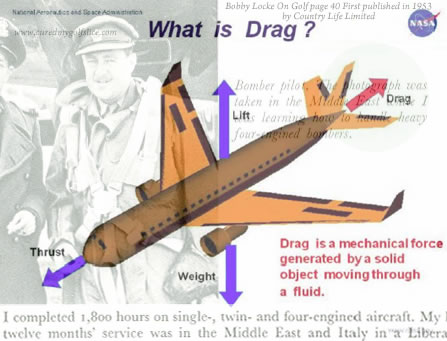 What is drag? NASA