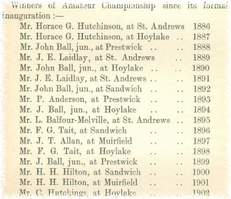 Winner of Amateur Championship Mr. Horace G. Hutchinson